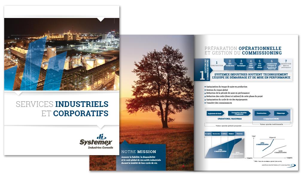 Systemex // document promo